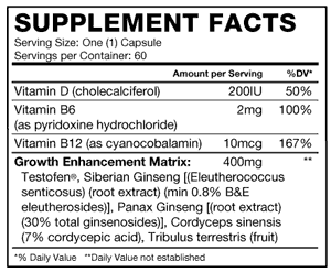 Test X180 ingredients