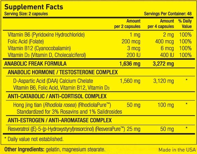 Anabolic Freak ingredients